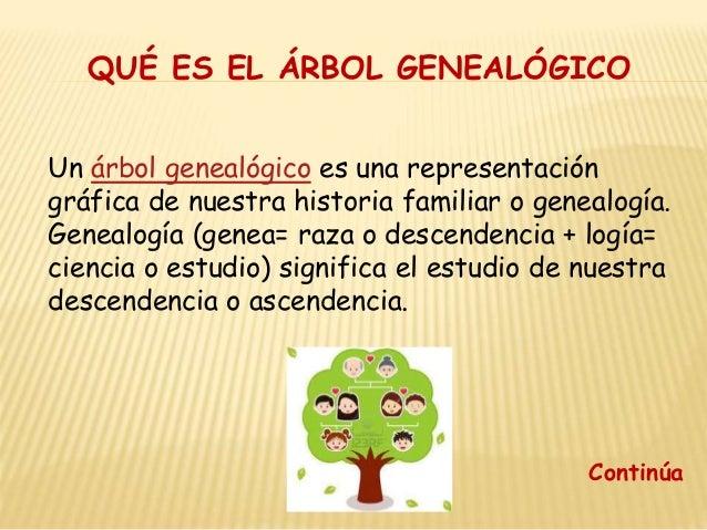 .........arbol genealogico family trees scrap and album