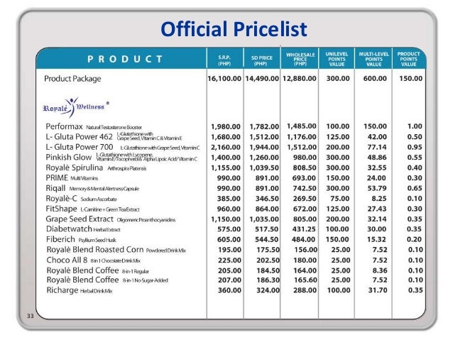 Royale hyper plan business presentation