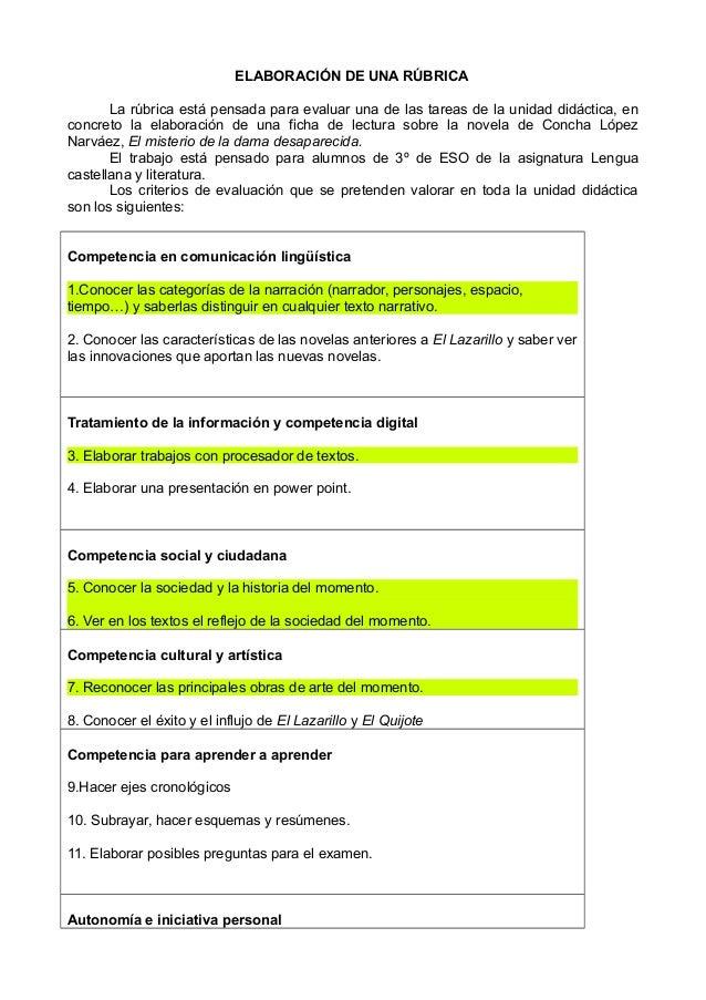 ELABORACIÓN DE UNA RÚBRICA La rúbrica está pensada para evaluar una de las tareas de la unidad didáctica, en concreto la e...