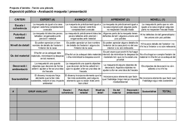 Projecte d'àmbits - Tenim uns plànols Exposiciópública-Avaluaciómaquetaipresentació CRITERI EXPERT...