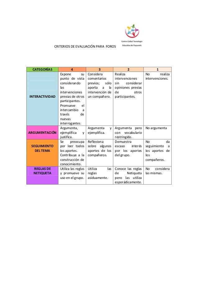 CRITERIOS DE EVALUACIÓN PARA FOROS CATEGORÍAS 4 3 2 1 INTERACTIVIDAD Expone su punto de vista considerando las intervencio...