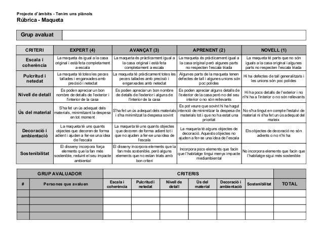 Projected'àmbits-Tenimunsplànols Rúbrica-Maqueta Grupavaluat CRITERI EXPERT(4) AVANÇAT(3) APRENENT...