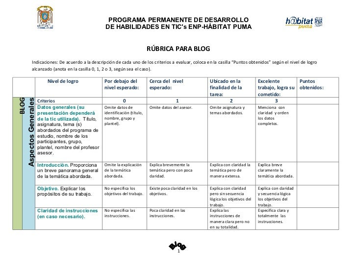 PROGRAMA PERMANENTE DE DESARROLLO                                                     DE HABILIDADES EN TIC′s ENP-HÁBITAT ...