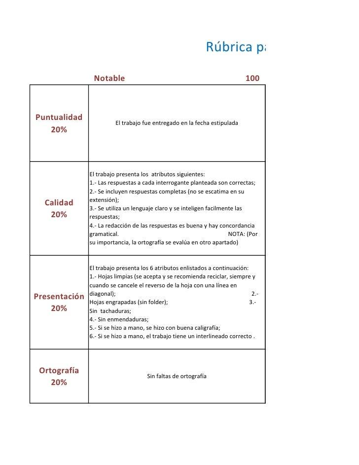 Rúbrica para evaluar CUE                 Notable                                                     100    Puntualidad   ...