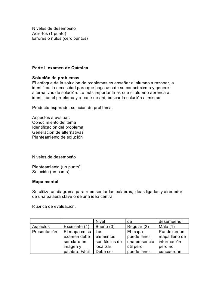 Niveles de desempeñoAciertos (1 punto)Errores o nulos (cero puntos)Parte II examen de Química.Solución de problemasEl enfo...
