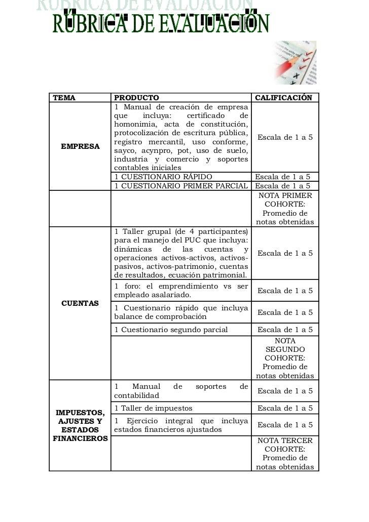 TEMA         PRODUCTO                              CALIFICACIÓN             1 Manual de creación de empresa             qu...