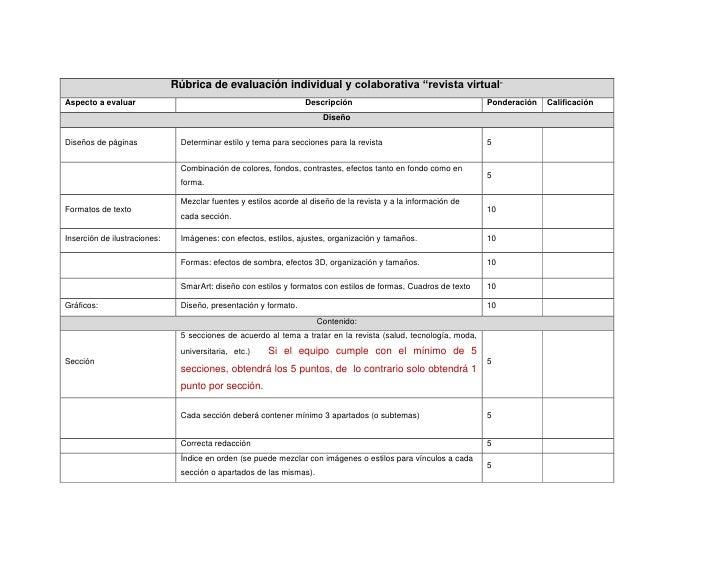 """Rúbrica de evaluación individual y colaborativa """"revista virtual""""Aspecto a evaluarDescripciónPonderación Calificación Dise..."""