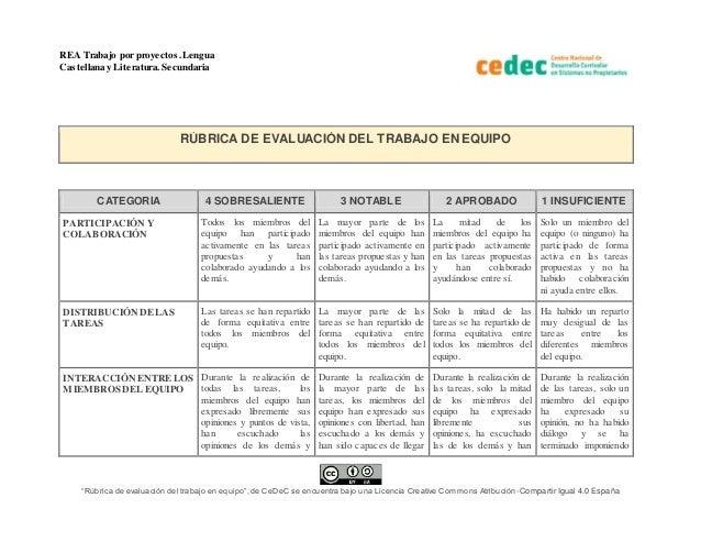 """REA Trabajo por proyectos.Lengua Castellana y Literatura. Secundaria """"Rúbrica de evaluación del trabajo en equipo"""", de CeD..."""