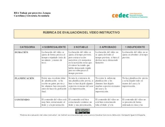 """REA Trabajo por proyectos.Lengua Castellana y Literatura. Secundaria """"Rúbrica de evaluación del vídeo instructivo"""", de CeD..."""