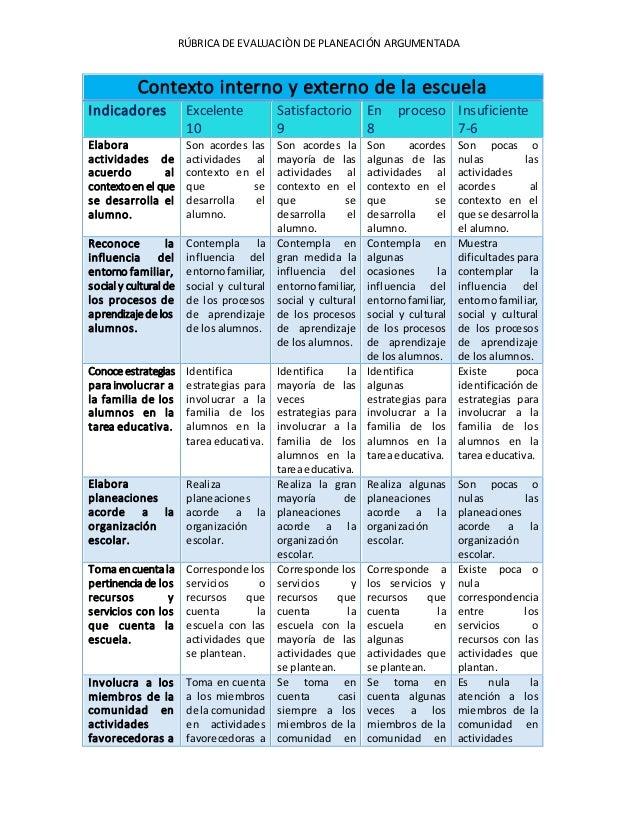 RÚBRICA DE EVALUACIÒN DE PLANEACIÓN ARGUMENTADA Contexto interno y externo de la escuela Indicadores Excelente 10 Satisfac...