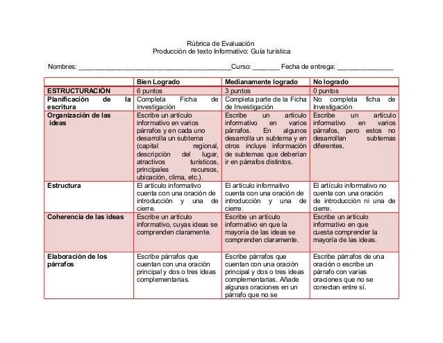 Rúbrica de EvaluaciónProducción de texto Informativo: Guía turísticaNombres: _________________________________________Curs...
