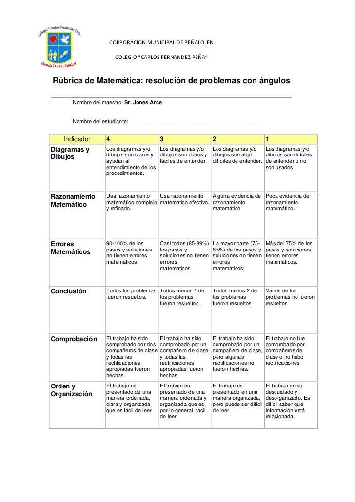 """CORPORACION MUNICIPAL DE PEÑALOLEN                       COLEGIO """"CARLOS FERNANDEZ PEÑA""""Rúbrica de Matemática: resolución ..."""