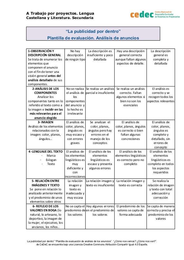 """A Trabajo por proyectos. Lengua Castellana y Literatura. Secundaria """"La publicidad por dentro"""" Plantilla de evaluación. An..."""
