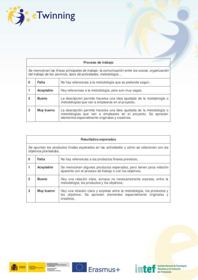 Rúbrica idea de proyecto Proyecta eTwinning Slide 2