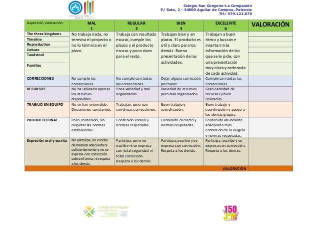 Colegio San Gregorio-La Compasión P/ Soto, 2 - 34800 Aguilar de Campoo, Palencia Tlf.: 979.122.878  MAL 1 No trabaja nada,...