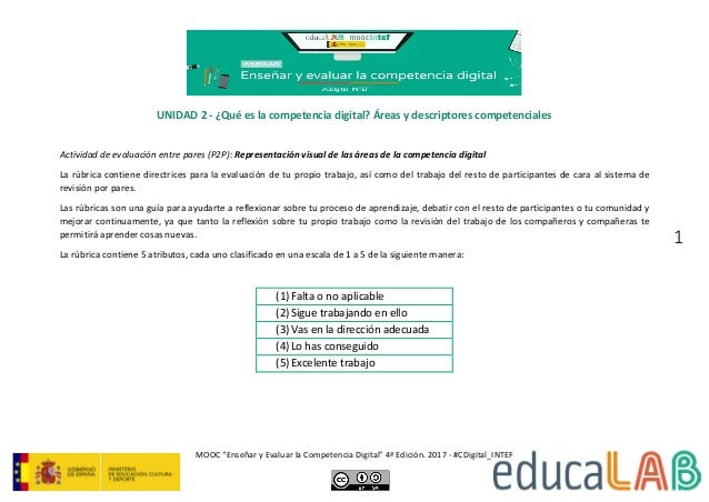 """MOOC """"Enseñar y Evaluar la Competencia Digital"""" 4ª Edición. 2017 - #CDigital_INTEF 1 UNIDAD 2 - ¿Qué es la competencia dig..."""