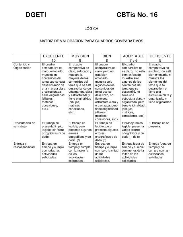 Matriz De Valoración Para Cuadros Comparativos