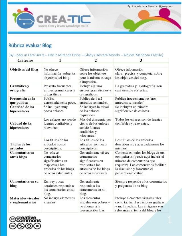1  By: Joaquín Lara Sierra - @joaquinls  Rúbrica evaluar Blog  (By: Joaquín Lara Sierra – Darlin Miranda Uribe – Gladys He...