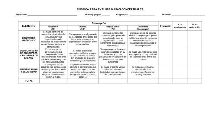 RÚBRICA PARA EVALUAR MAPAS CONCEPTUALESEstudiante:                                                        Grado y grupo: _...