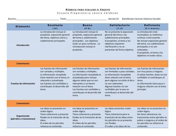 R ÚBRICA PARA EVALUAR E L E NSAYO                                                 Escuela Preparatoria Lázaro Cárdenas  Al...