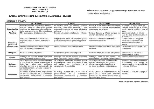 RÚBRICA PARA EVALUAR EL TRÍPTICO TEMA: LOGARITMOS ÁREA: MATEMÁTICA ELABORA UN TRÍPTICO SOBRE EL LOGARITMO Y LA INTENSIDAD ...