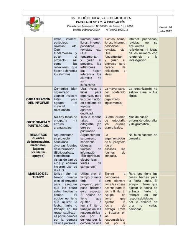Rúbrica para evaluar los proyectos Slide 2