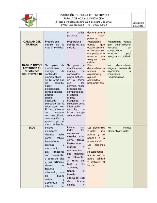 Rúbrica para evaluar los proyectos Slide 3