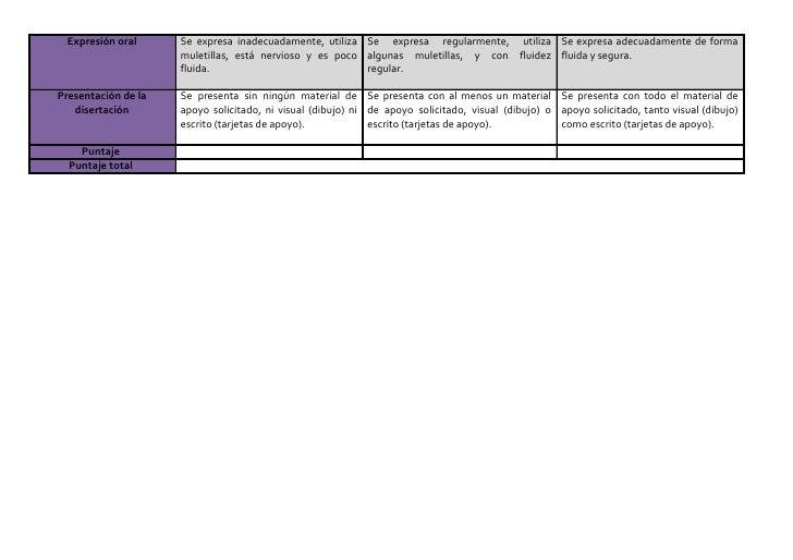 Rúbrica para evaluar una webquest de la docente Slide 2