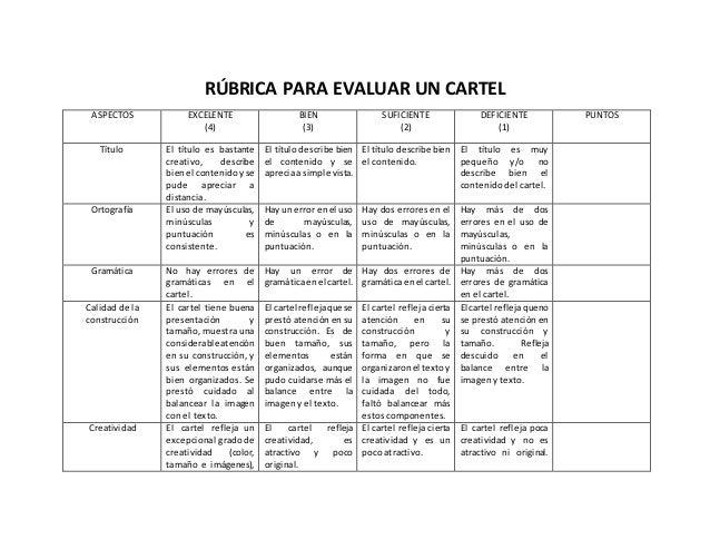 RÚBRICA PARA EVALUAR UN CARTEL ASPECTOS EXCELENTE (4) BIEN (3) SUFICIENTE (2) DEFICIENTE (1) PUNTOS Título El título es ba...