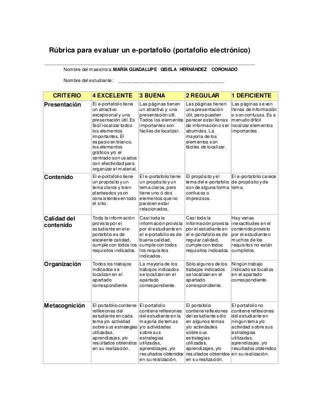 Rúbrica para evaluar un e-portafolio (portafolio electrónico) Nombre del maestro/a: MARÍA GUADALUPE GISELA HERNÁNDEZ CORON...
