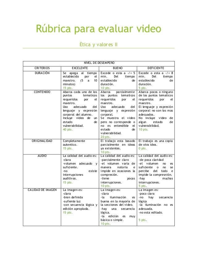 Rúbrica para evaluar video Ética y valores II NIVEL DE DESEMPEÑO CRITERIOS EXCELENTE BUENO DEFICIENTE DURACIÓN Se apega al...