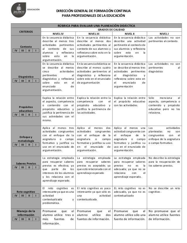 DIRECCIÓN GENERAL DE FORMACIÓN CONTINUA PARA PROFESIONALES DE LA EDUCACIÓN RÚBRICA PARA EVALUAR UNA PLANEACIÓN DIDÁCTICA C...