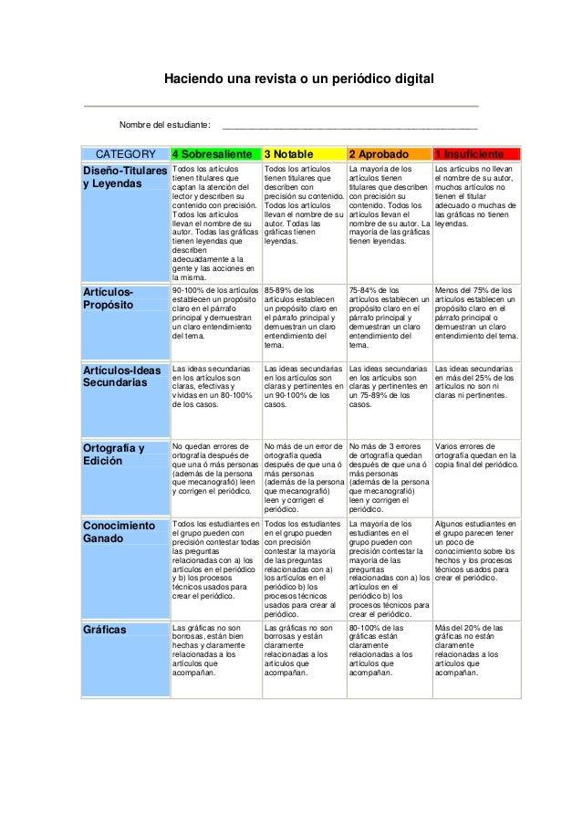 Llenado de curriculum vitae ejemplo