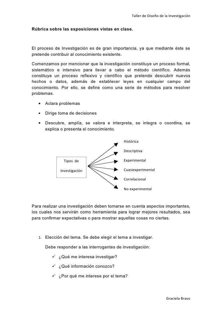 Taller de Diseño de la Investigación   Rúbrica sobre las exposiciones vistas en clase.    El proceso de Investigación es d...