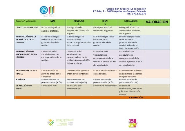 Colegio San Gregorio-La Compasión P/ Soto, 2 - 34800 Aguilar de Campoo, Palencia Tlf.: 979.122.878  Aspectos Valoración PL...