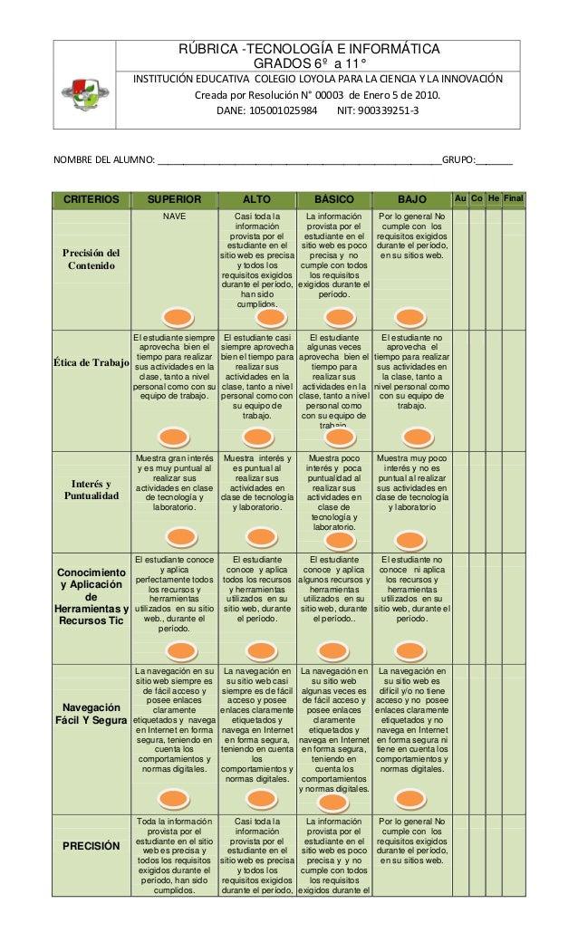 RÚBRICA -TECNOLOGÍA E INFORMÁTICA GRADOS 6º a 11° INSTITUCIÓN EDUCATIVA COLEGIO LOYOLA PARA LA CIENCIA Y LA INNOVACIÓN Cre...