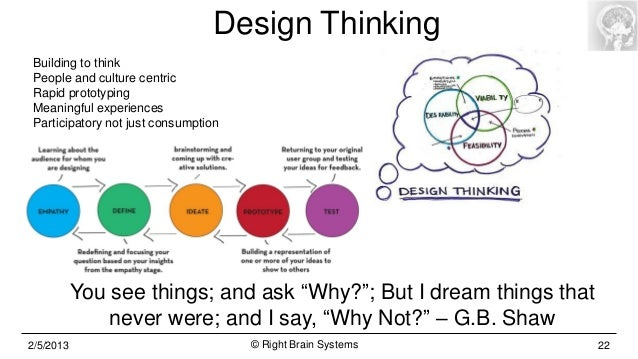 evaluate creative thinking with metaphor analysis It involves the skills of flexibility, originality, fluency, elaboration, brainstorming, modification, imagery, associative thinking, attribute listing, metaphorical thinking when we talk about hots higher-order thinking skills we're concentrating on the top three levels of bloom's taxonomy: analysis, synthesis, and evaluation.