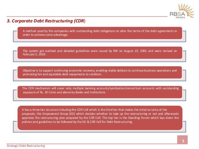Strategic Debt Restructuring 5 638gcb1442499888