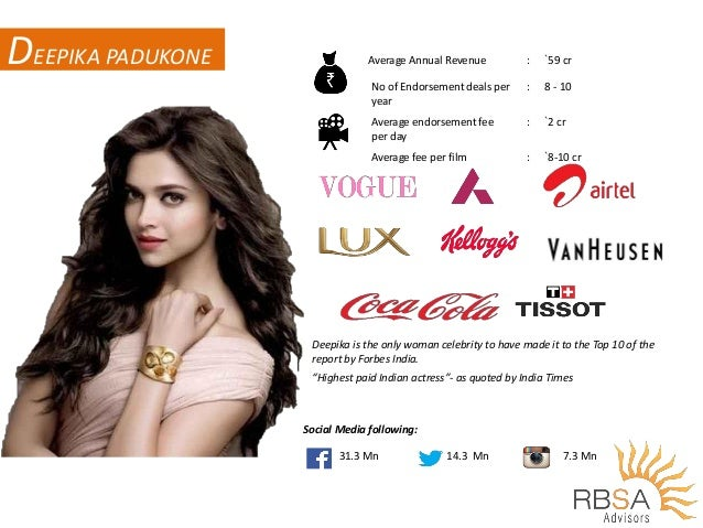 RBSA Advisors Research Report - Celebrity Brand Valuation