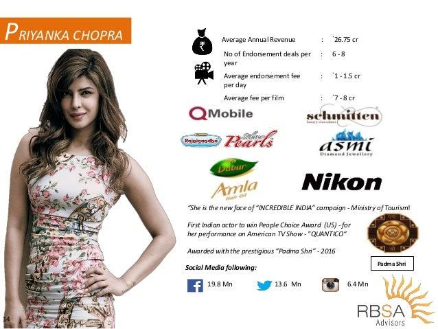 Endorsing many brands