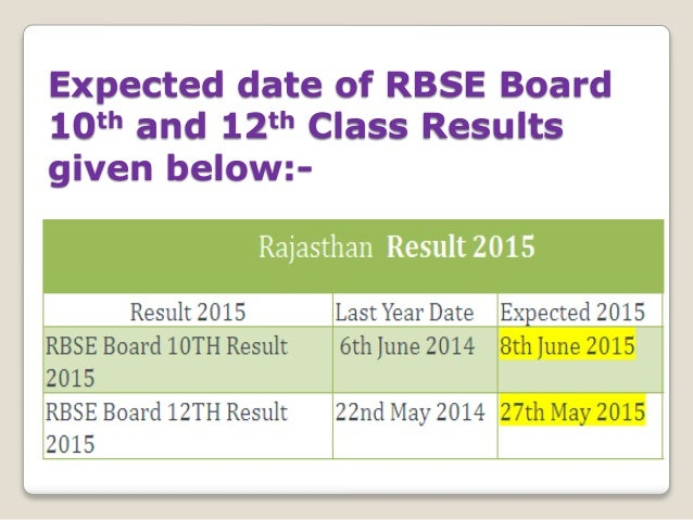 Rajasthan University Results 2015, Check From Here