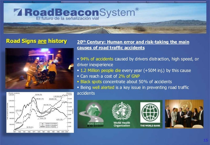 Road Signs are history   20th Century: Human error and risk-taking the main                         causes of road traffic...