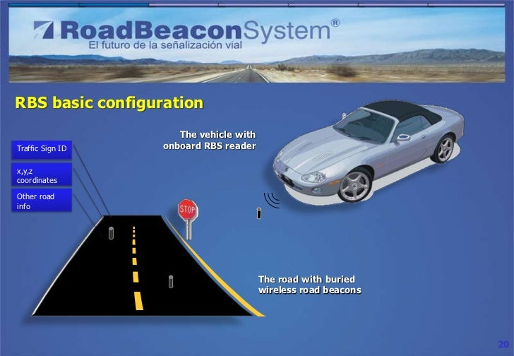 RBS basic configuration                     The vehicle withTraffic Sign ID   onboard RBS readerx,y,zcoordinatesOther road...