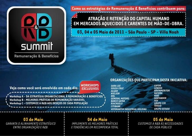 Rb Summit