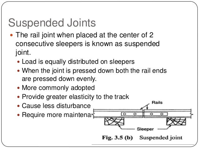 railway failure and its type