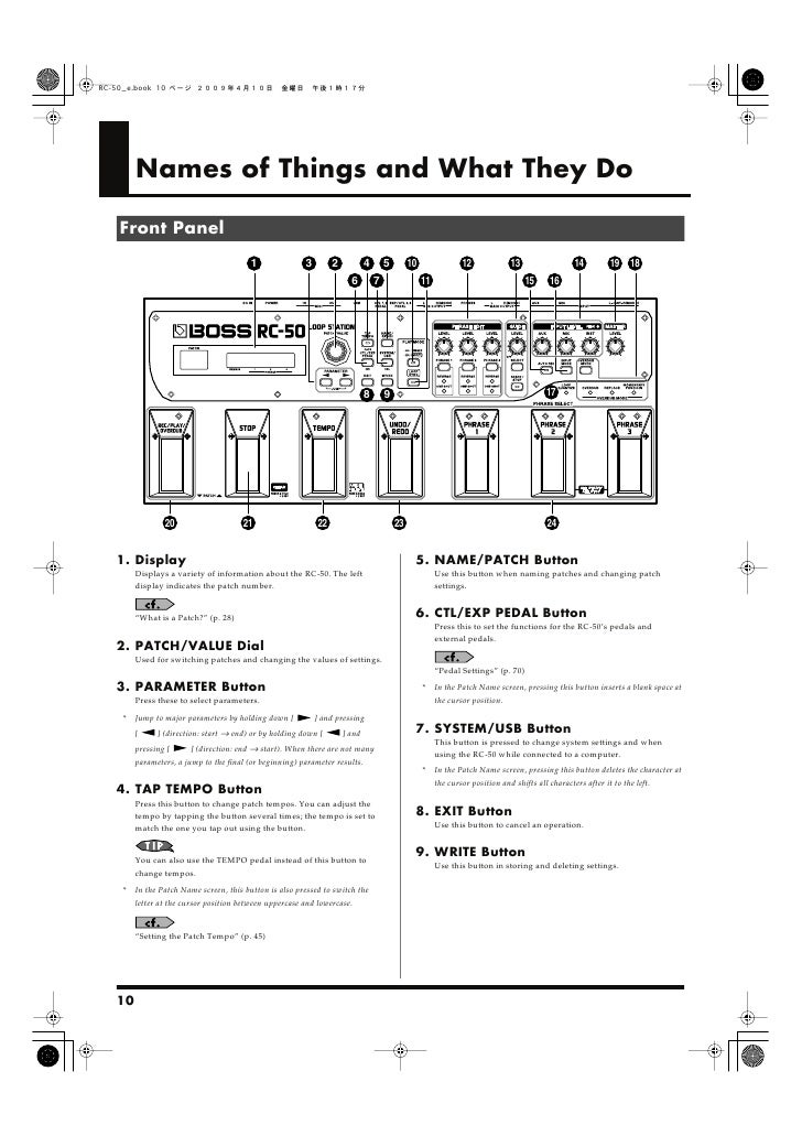 Names of Things and What They Do   Front Panel fig.00-210                                          1              3       ...