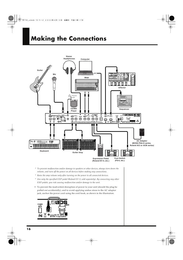 Making the Connections       fig.01-010                                           Stereo                                  ...