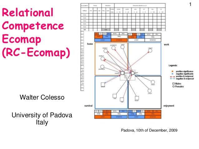 1RelationalCompetenceEcomap(RC-Ecomap)   Walter Colesso University of Padova         Italy                        Padova, ...