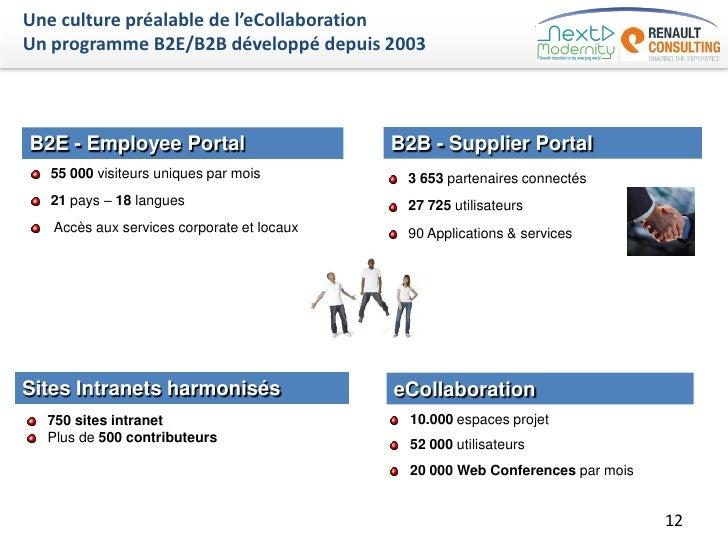 Une culture préalable de l'eCollaborationUn programme B2E/B2B développé depuis 2003B2E - Employee Portal                  ...
