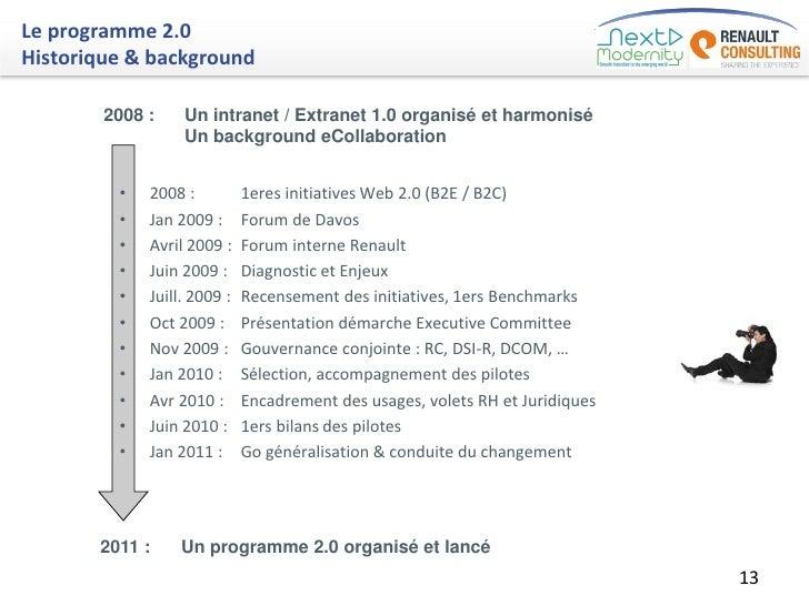 Le programme 2.0Historique & background        2008 :    Un intranet / Extranet 1.0 organisé et harmonisé                 ...
